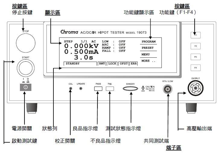 供应致茂chroma 19073耐压测试仪